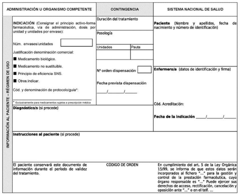 Real Decreto Prescripción Enfermera